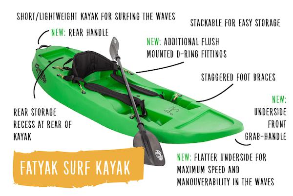 Fatyak Surf Kayak