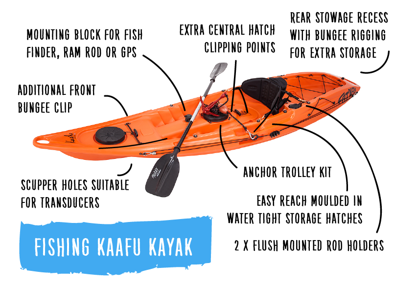 Kaafu Fishing Specific Kayak