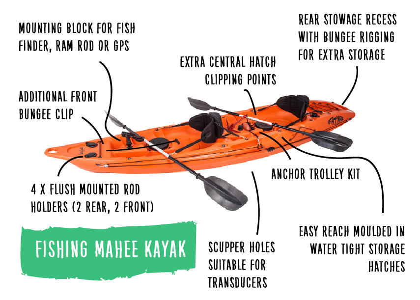 Beginner's fishing kayak tips